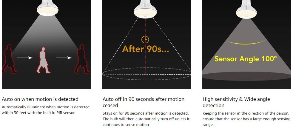 $23.49(原价$46.99)Sengled 动作感应LED暖白灯泡 4个 @ Amazon